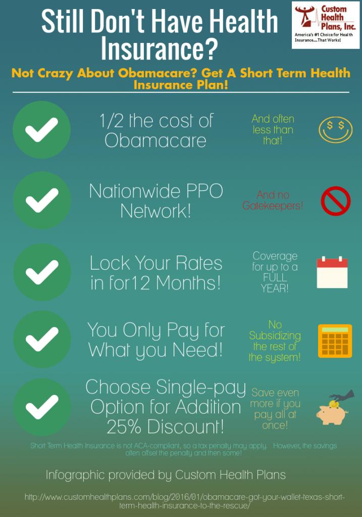 Health Insurance Texas >> Short Term Health Insurance Custom Health Plans